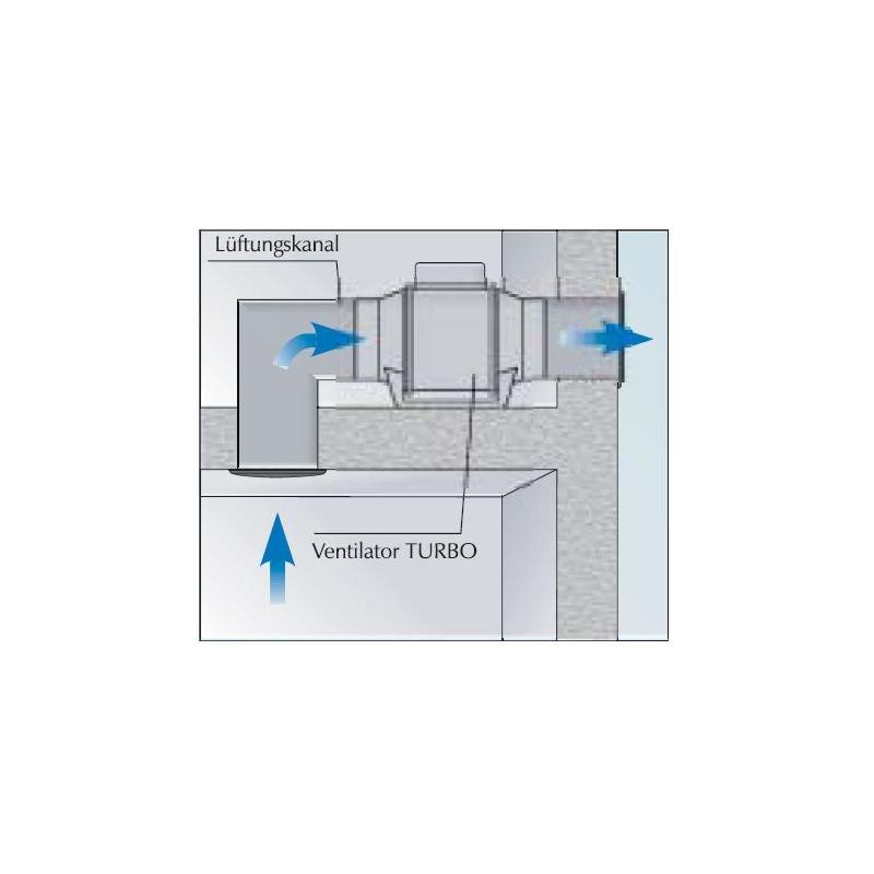 In Line Fan Turbo 180m 179 248 100mm Growland